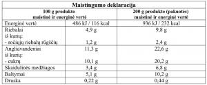 Python Coder Maistingumo deklaracija