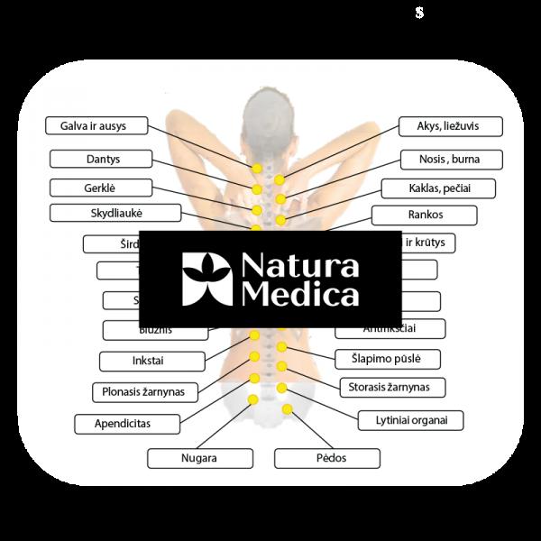 neuro-limfinis masažas